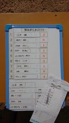 1shi minoshima a1 20182.jpg
