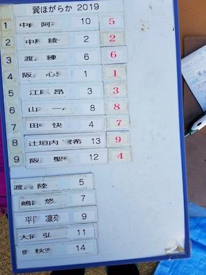 2jr. uchitasen2019113.jpg
