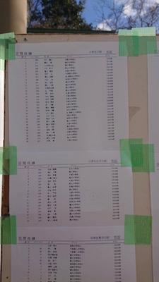 2jr.5ku seiseki20201.jpg