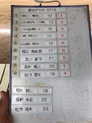 2jr.csutamen201911.jpg