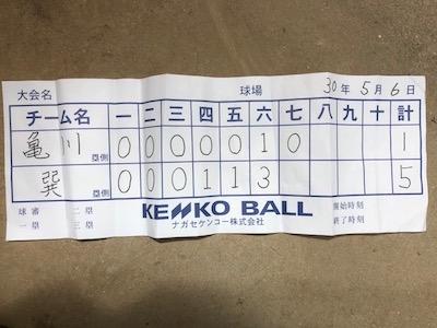 gakudou kamegawasen  201856.jpg