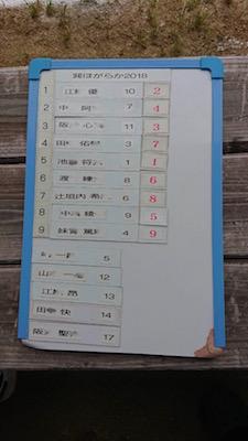 gakudou kamosen sttamen jr. 20185.jpg