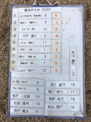 gakudouke sutamen20207.jpg