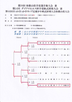 gakudouken kekkatounamento2020.jpg