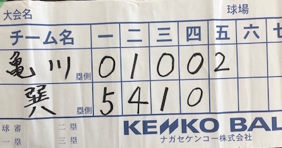 kamegawasen kekka2020810.jpg