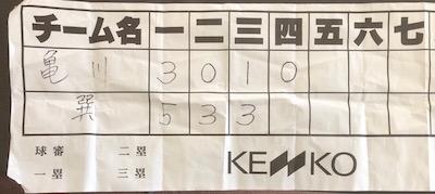 kekka 2jr. owakarec 2018113.jpg