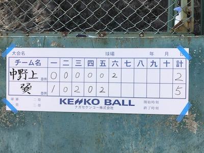 kekka nakanokami202153.jpg