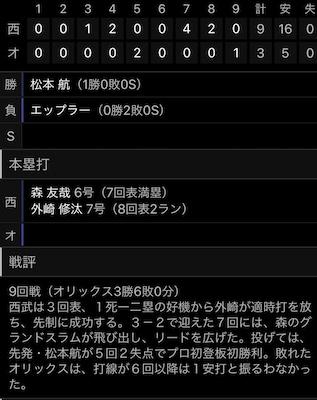 kekkaorixsen2019519.jpg