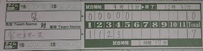 makudo ken kekka20210515.jpg