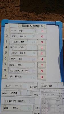 minoshima b1 2jr. 20182.jpg