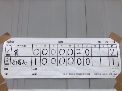 nishigishi kekka 2018728.jpg