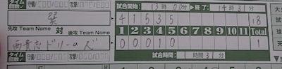 nishigshisen kekka2020126.jpg