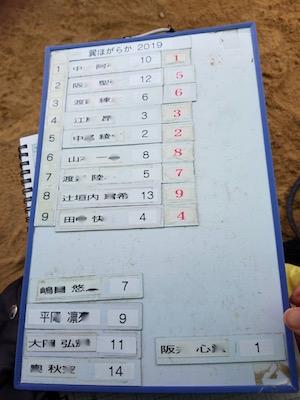 renshujiai nagusa sutamen2019120.jpg