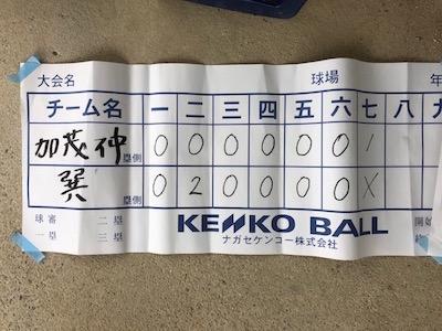 suposhou kekka yushou2019429.jpg
