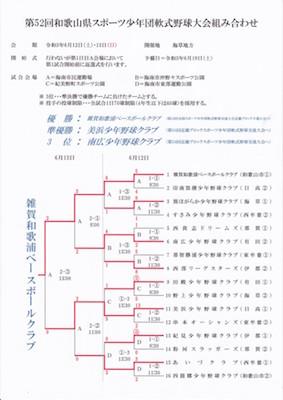suposhouken kekka20210613.jpg